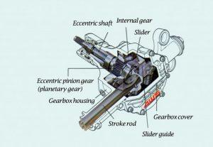 Honda 4WS steering box cutaway