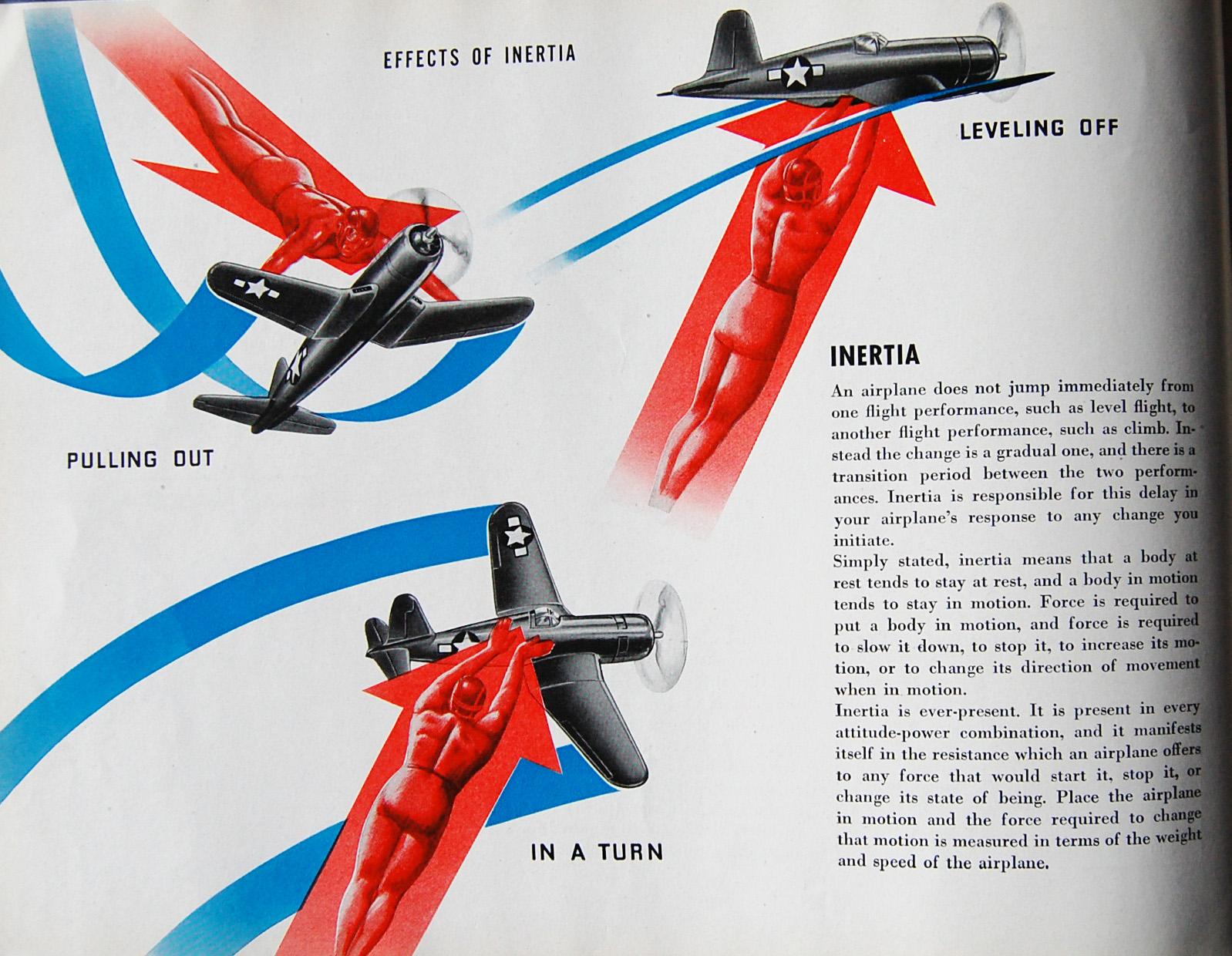 Flight Thru Instruments Manual Intertia