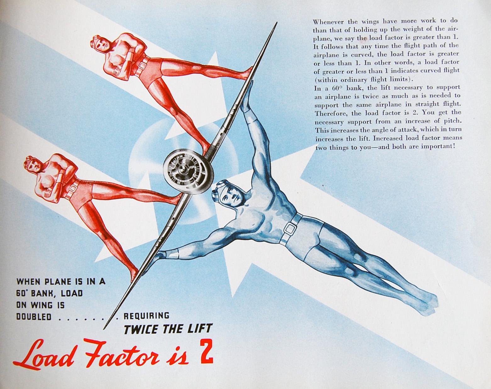 Flight Thru Instruments Manual Load Factor Bank