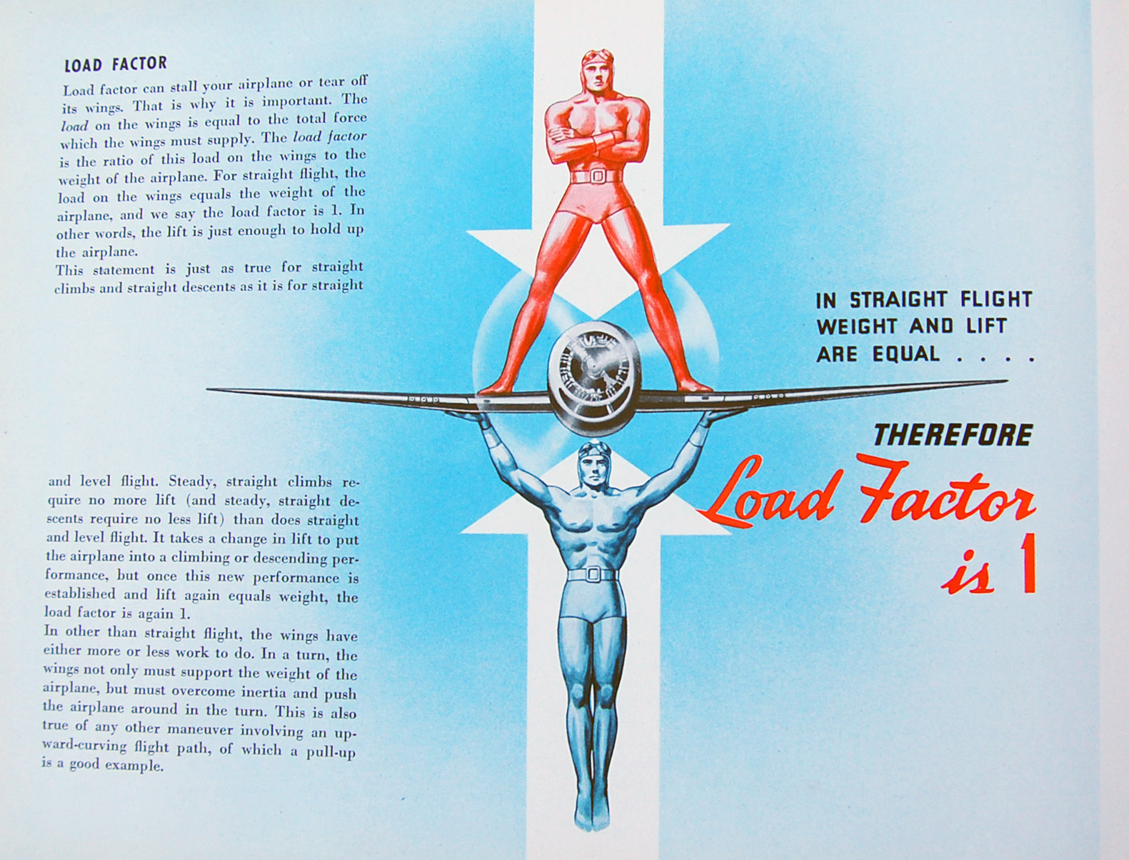 Flight Thru Instruments Manual Load Factor