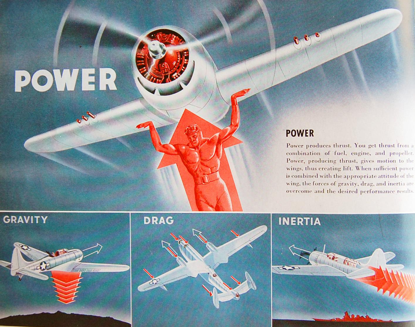 Flight Thru Instruments Manual Power