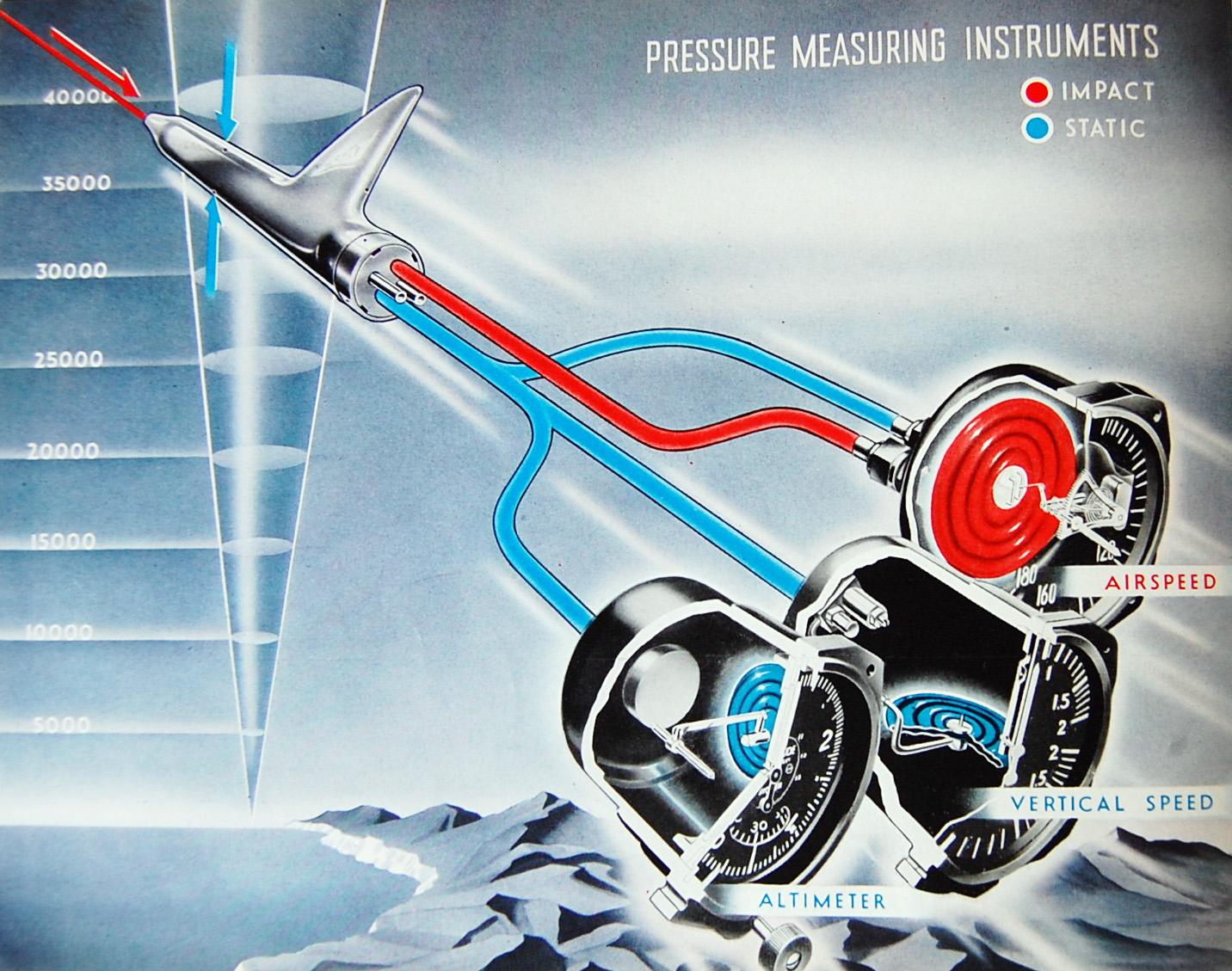 Flight Thru Instruments Manual Pressure Measuring