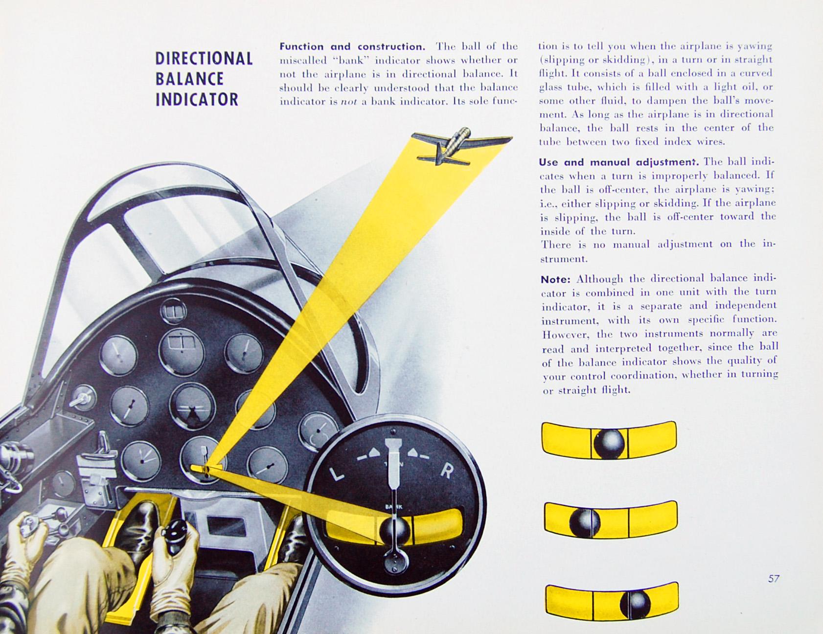 Flight Thru Instruments Manual Balance