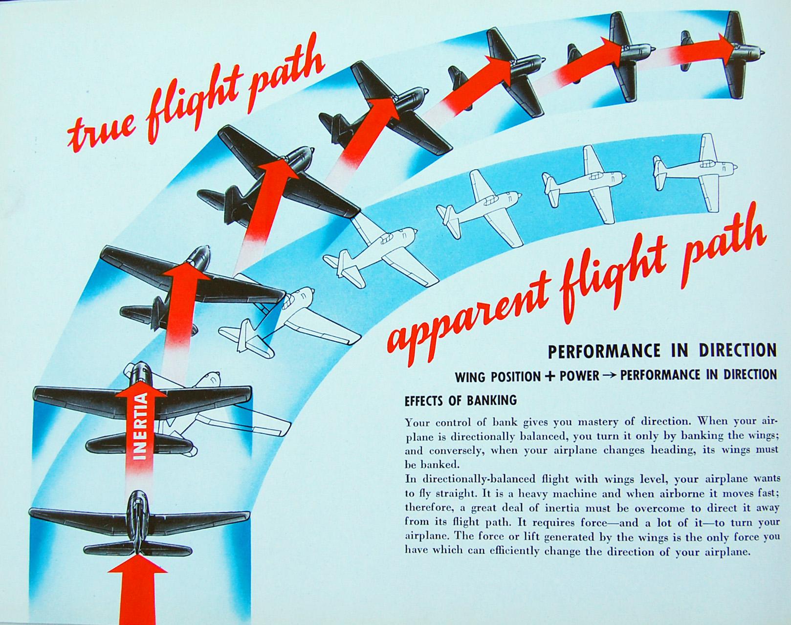 Flight Thru Instruments Manual Flight Path