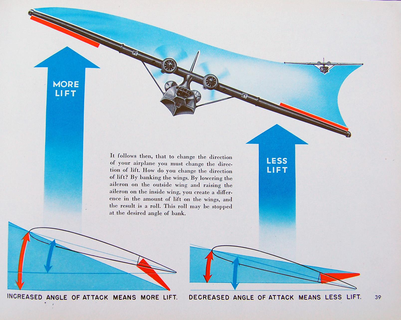 Flight Thru Instruments Manual Lift