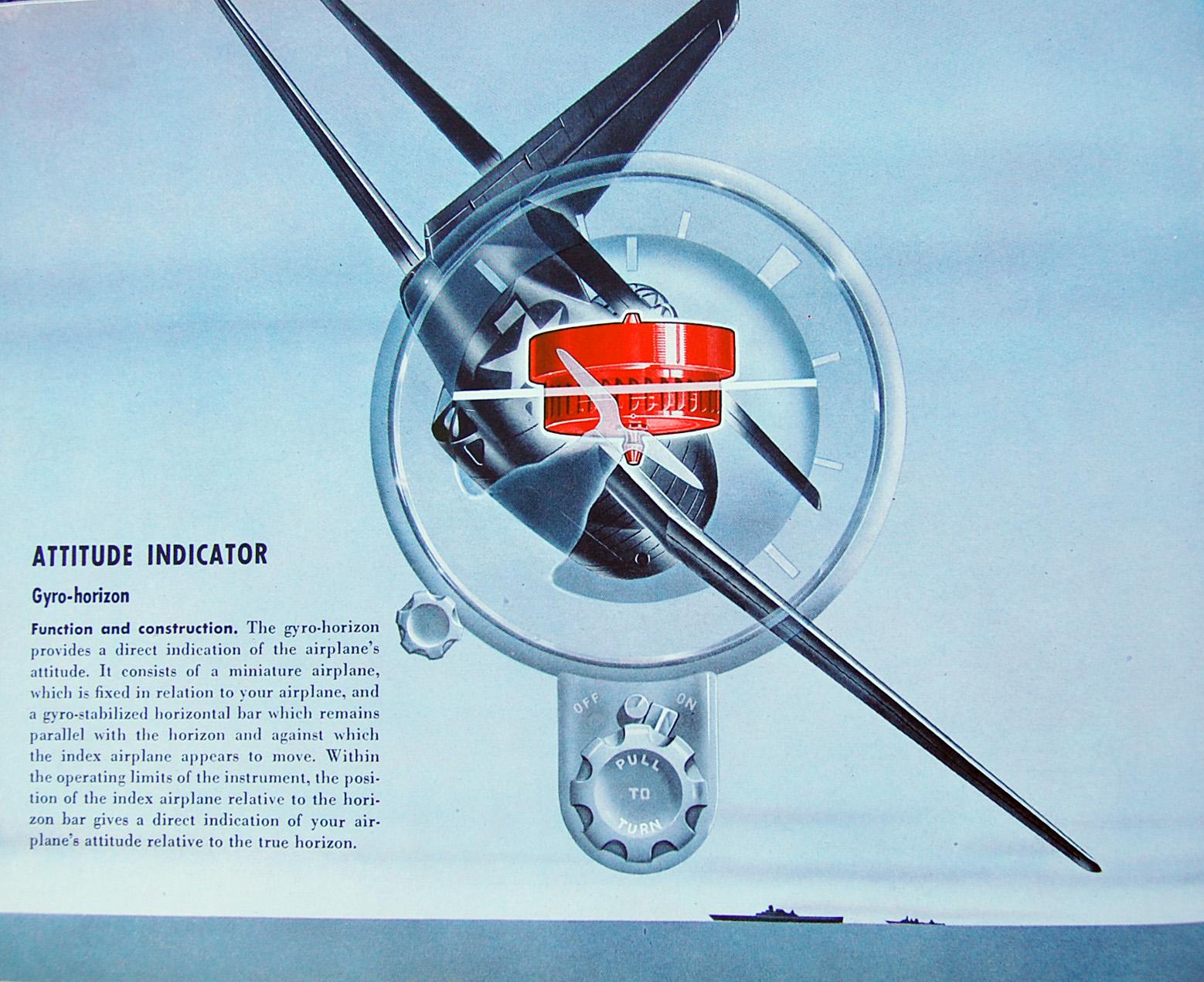 Flight Thru Instruments Manual Attitude Indicator