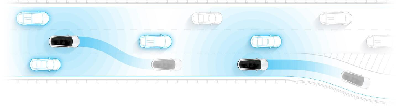 autonomous self driving intelligent lane change tesla