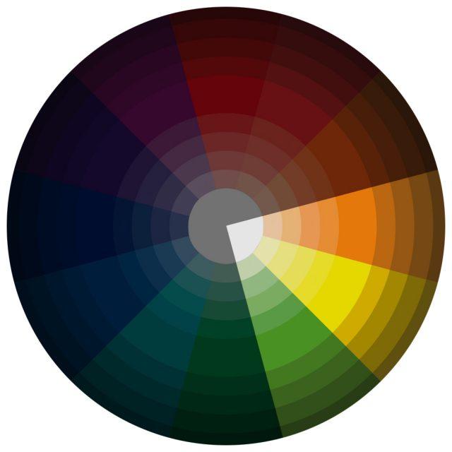 Analogous Color Scheme On CMYK Wheel