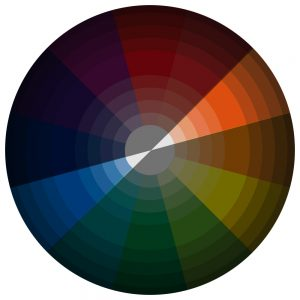 Complementary Color Scheme On CMYK Wheel
