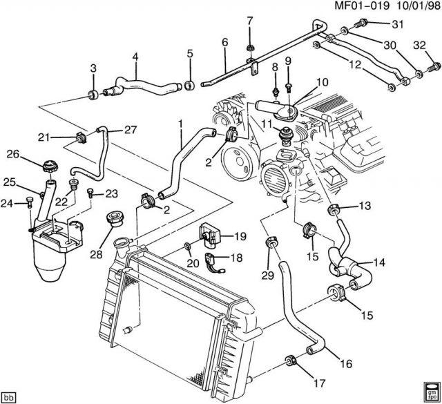 LT1 Cooling System Diagram
