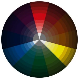 Triadic Color Scheme On CMYK Wheel