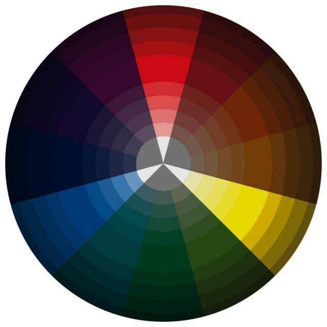 Triadic Color Scheme On CMYK Wheel