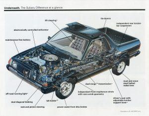 subaru brat internal cutaway diagram