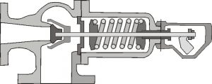 proportional safety valve brakes