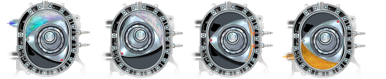 Wankel Rotary Engine Sequence Illustration