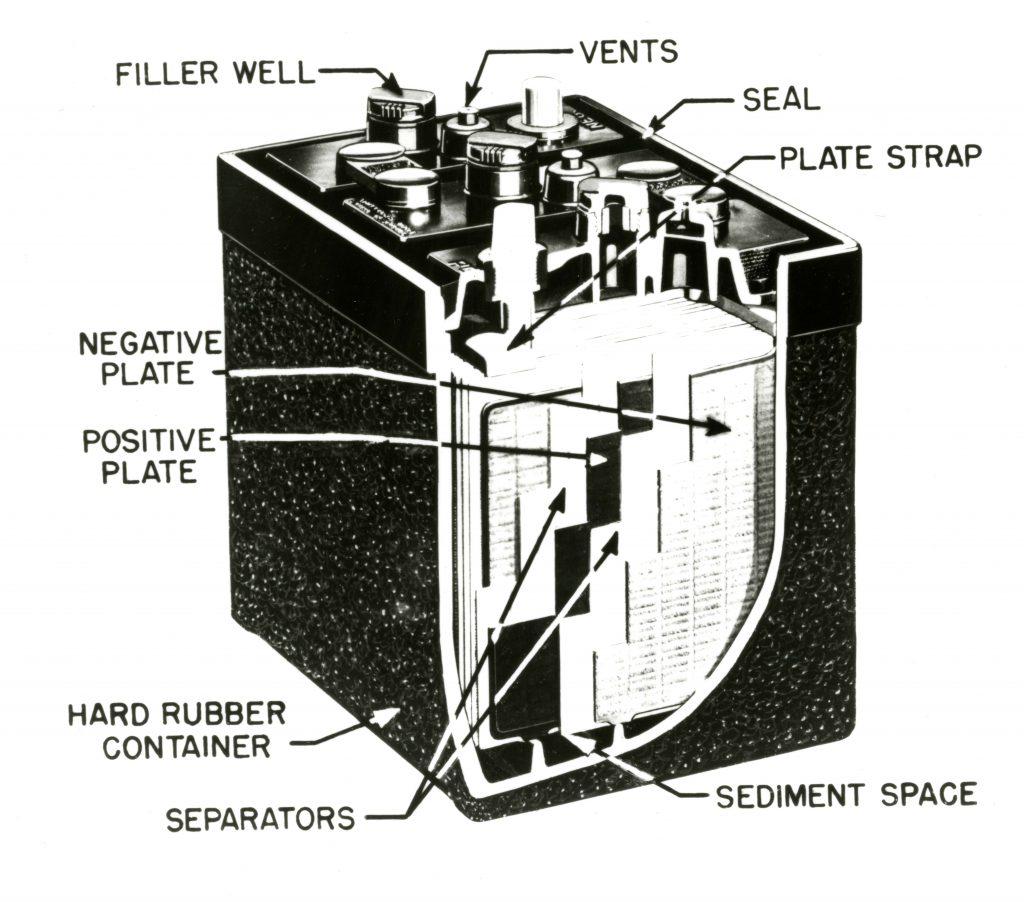 Cutaway of Lead acid battery