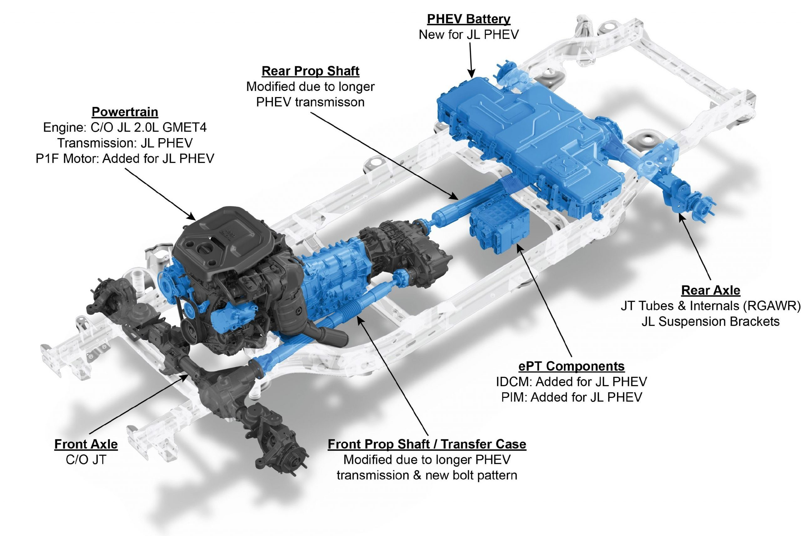 Jeep® Wrangler 4xe powertrain components. Highlighted components
