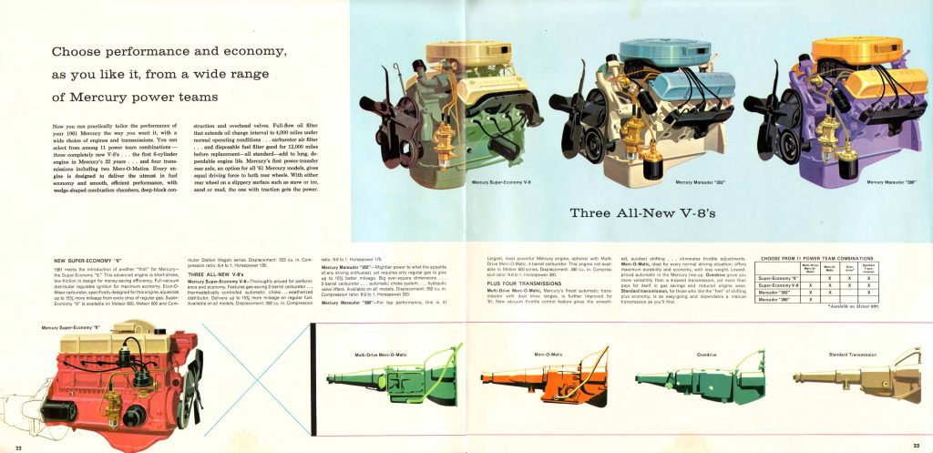 1961 Mercury engines and transmissions