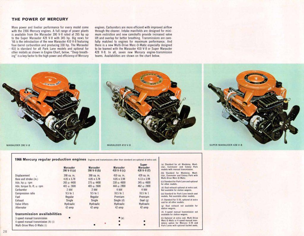 1966 Mercury Marauder Engines