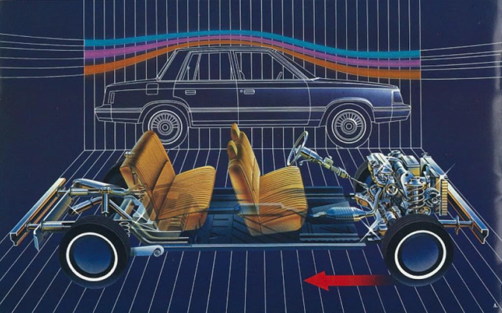 1981 Dodge Aries K
