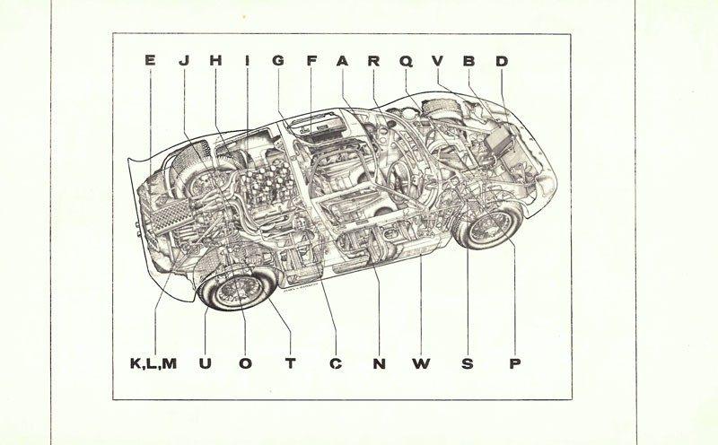 GT40 Development transparent parts schematic
