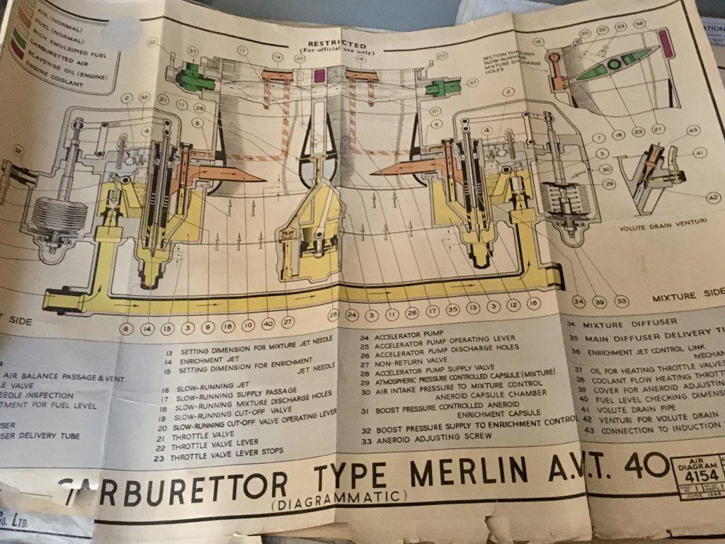 SU Merlin schilling orifice plate