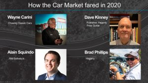 How did the Car Market Fare in 2020