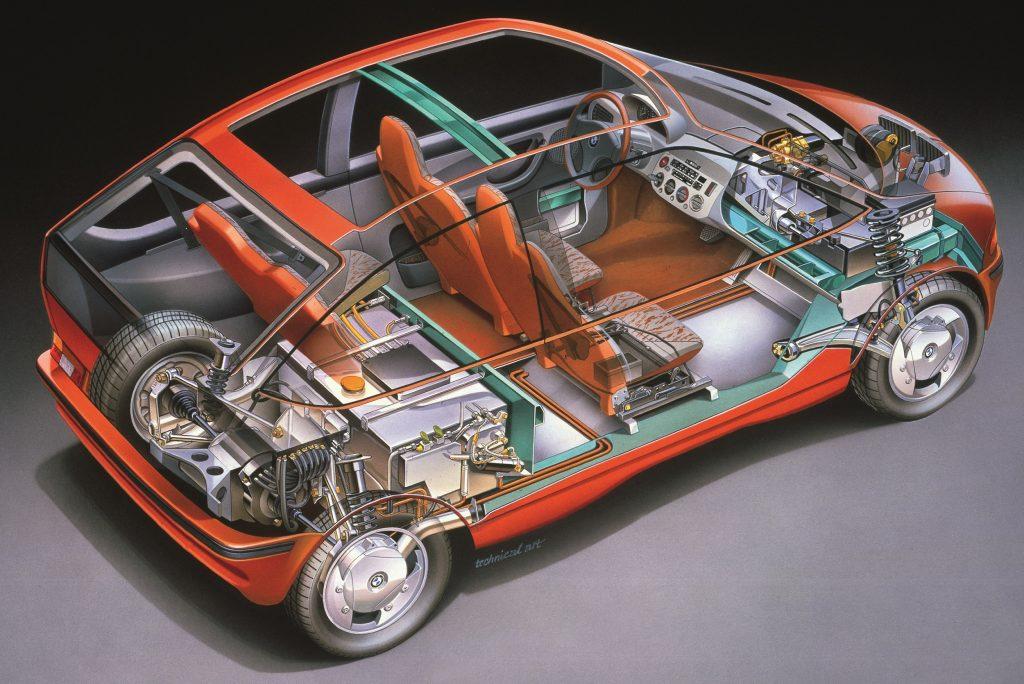 BMW Z11 concept
