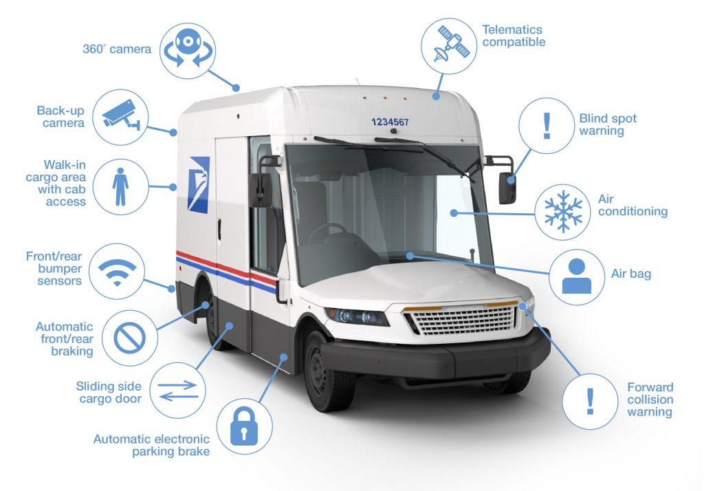 Oshkosh USPS Truck features diagram