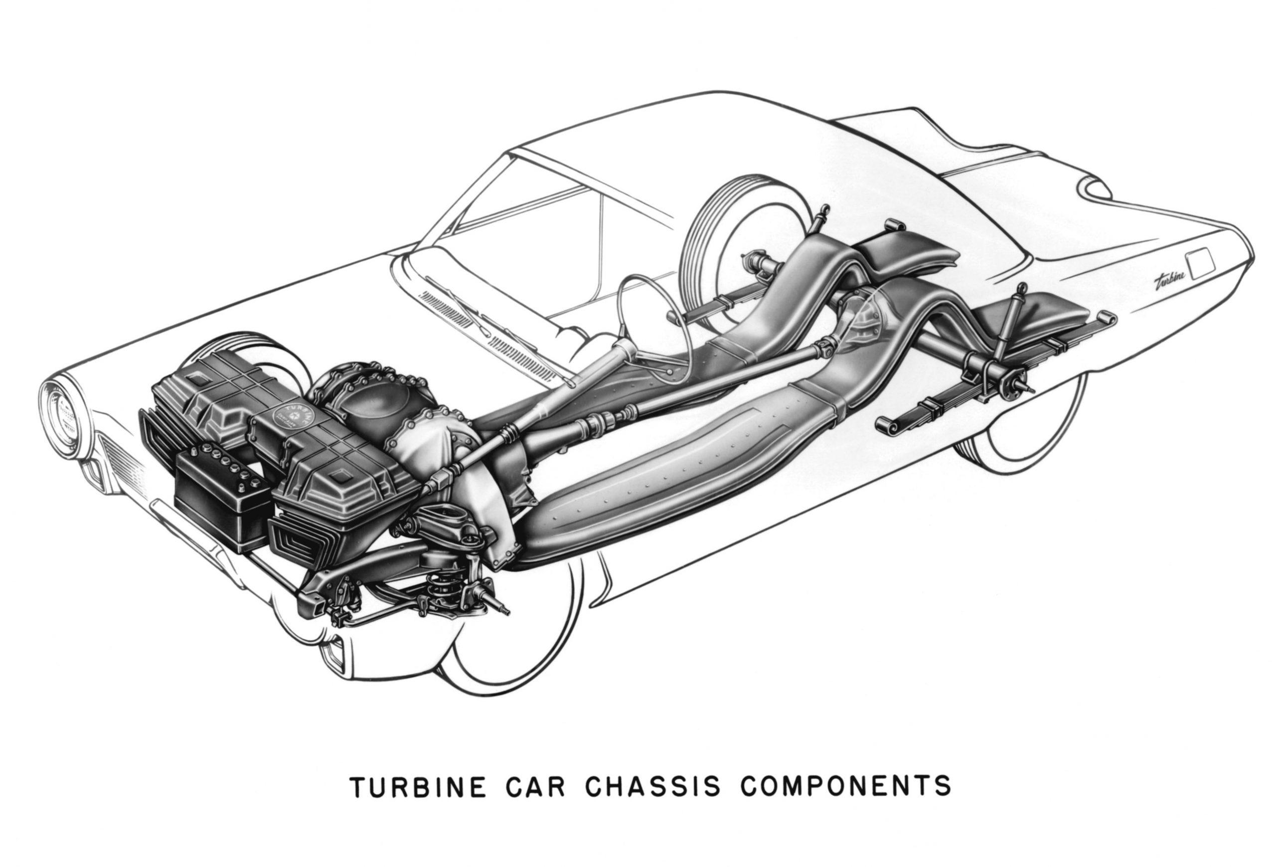 Chrysler Turbine history - 1963 Chrysler Turbine cutaway