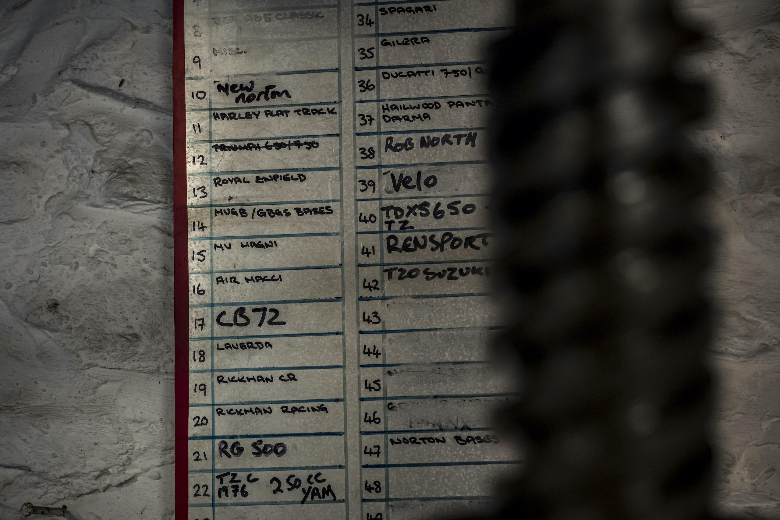 TAB II Classics wall chart list