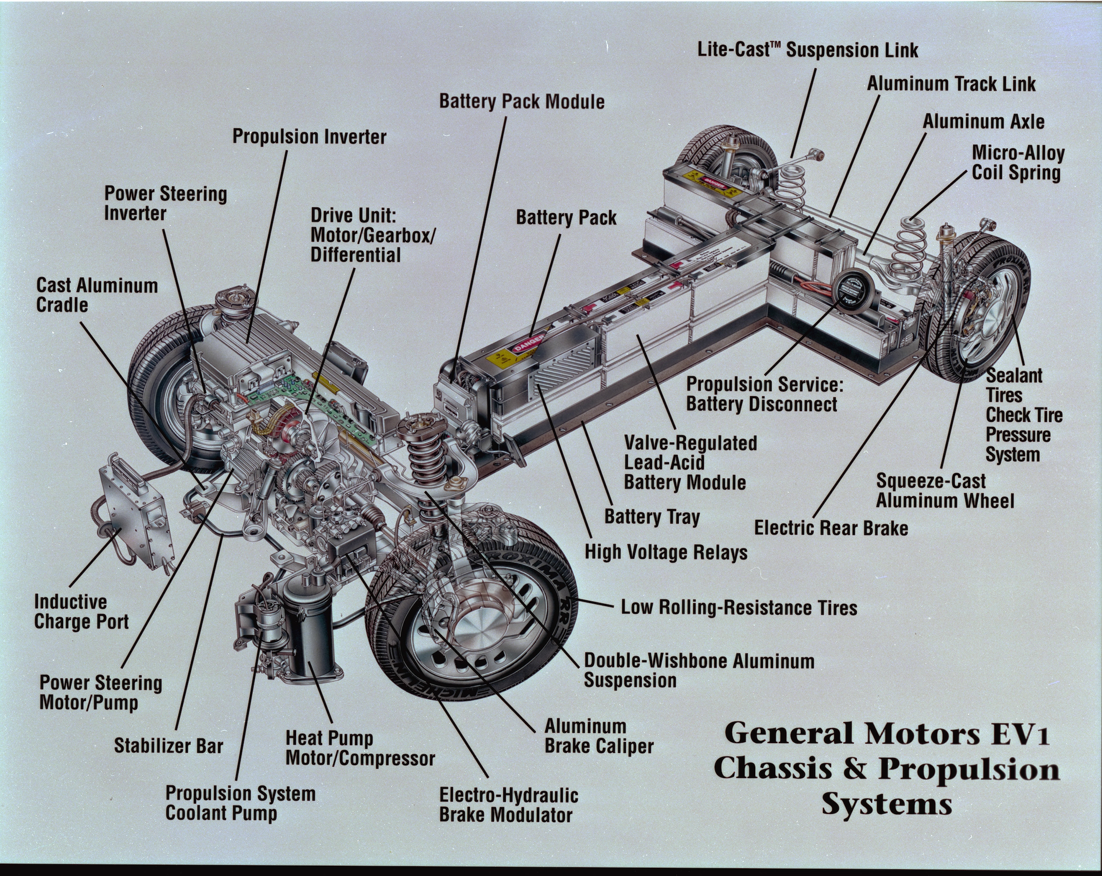 EV1 chassis propulsion system schematic