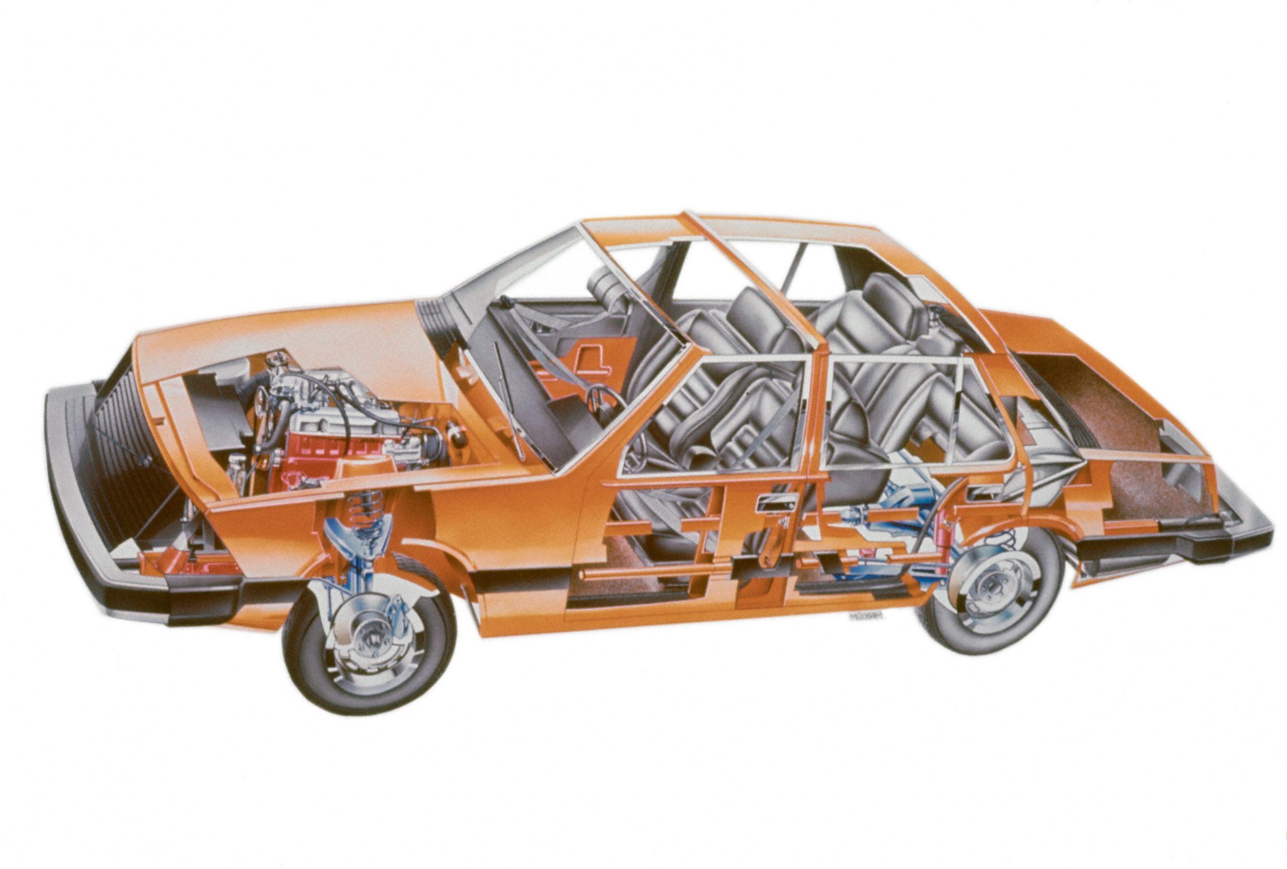 safety equipment car schematic