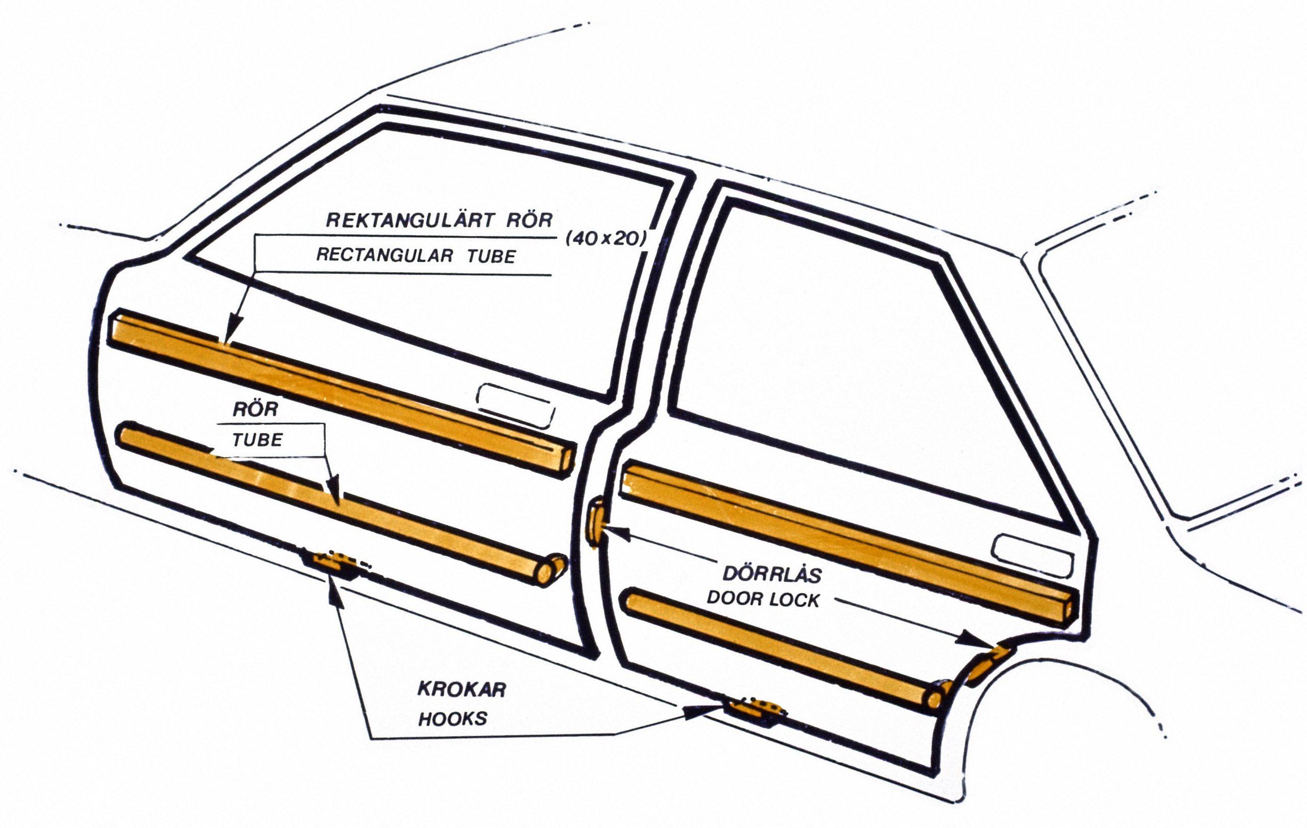 safety equipment doors