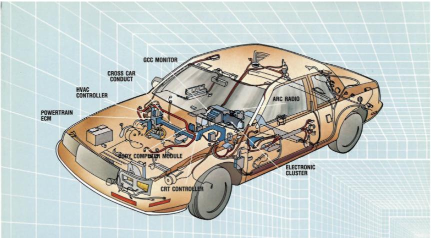 1986 Buick Riviera GCC Touchscreen blueprint