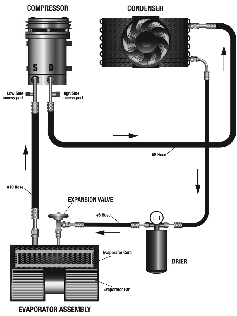 The components and their interconnection in a system with an expansion valve.