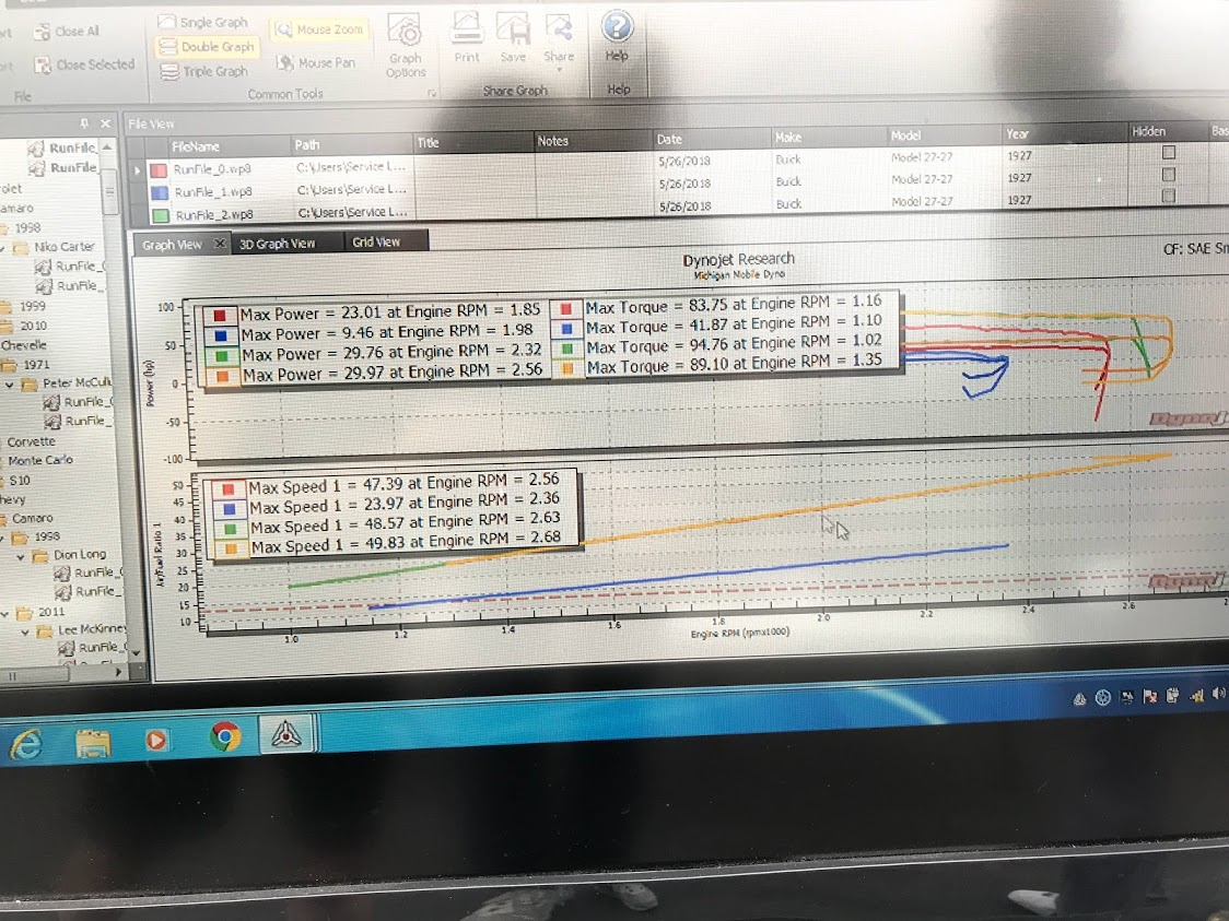 1927 Buick dyno results