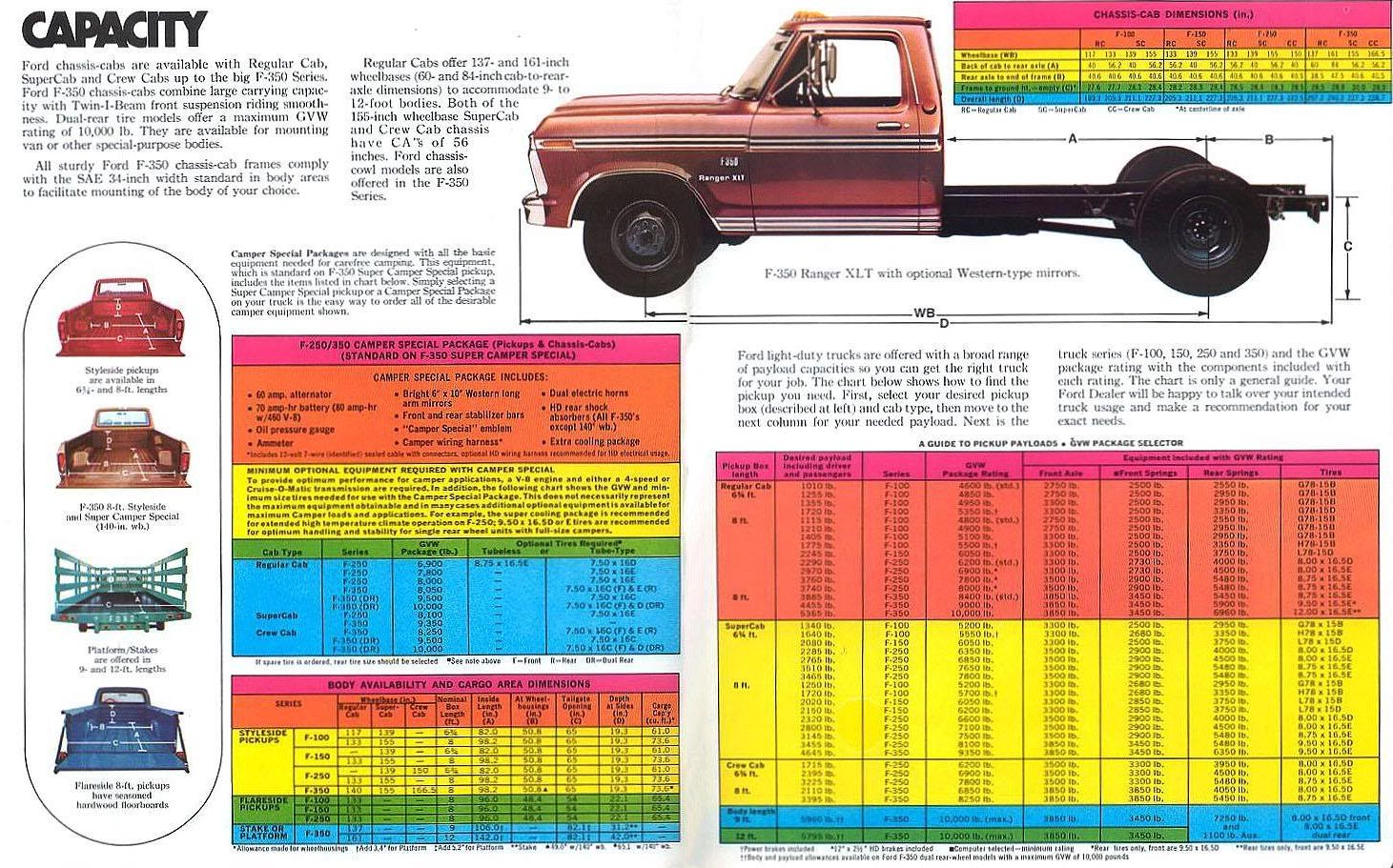 Ford F350 Advertisement