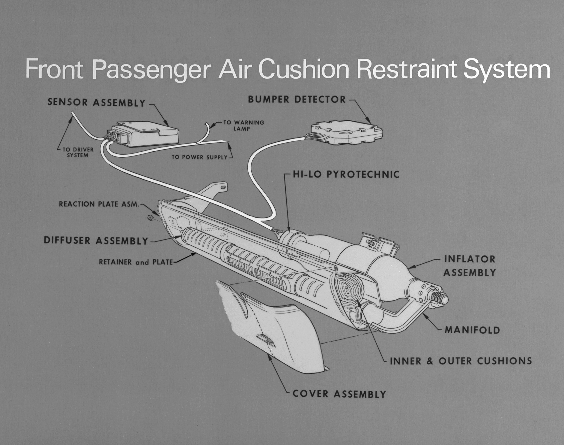 GM Airbag explanation system