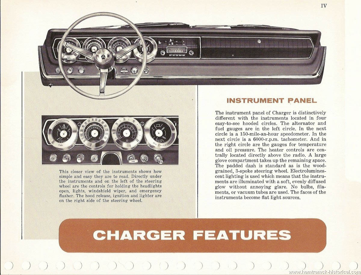1966 Dodge Charger advertisement