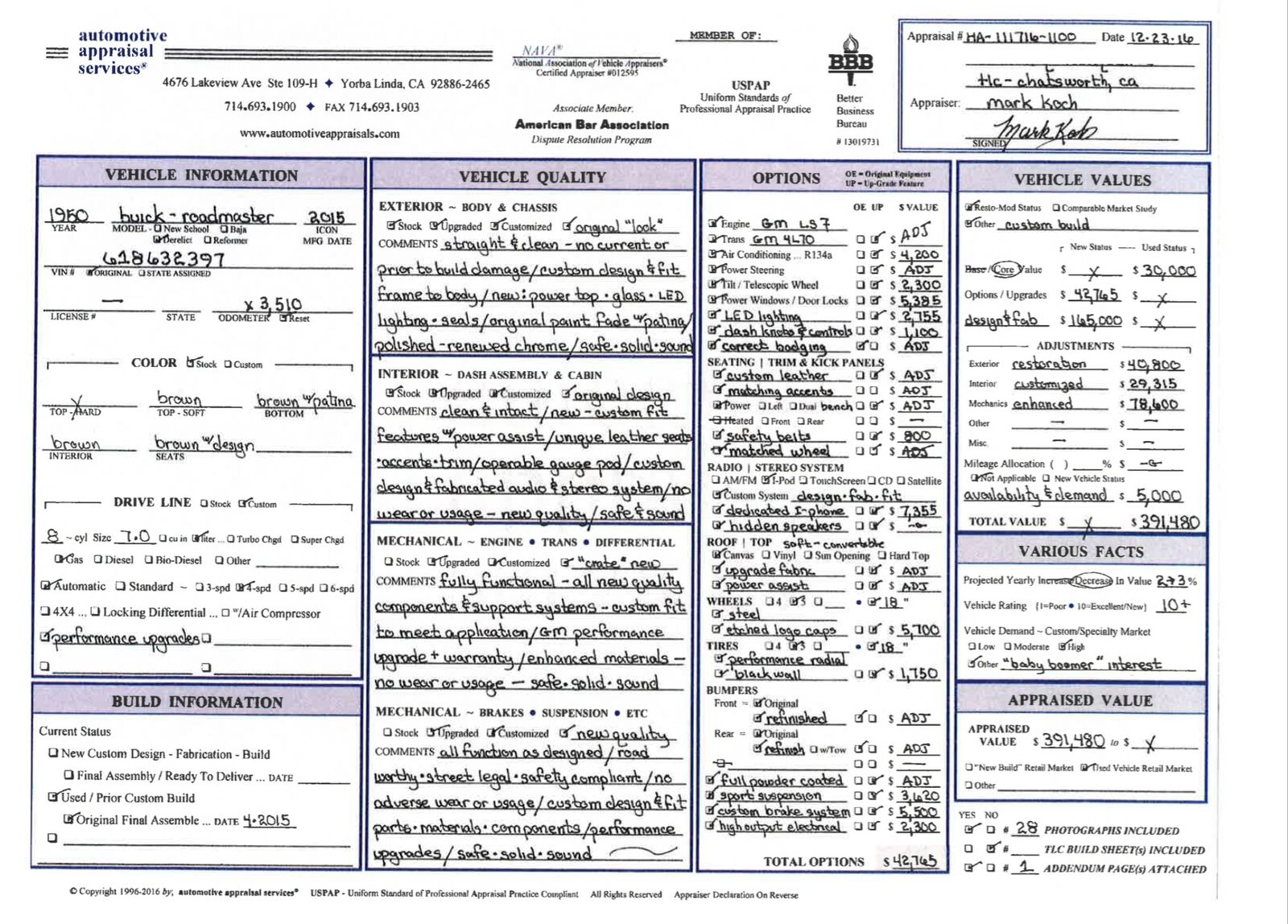 1950 Buick Roadmaster ICON Derelict appraisal