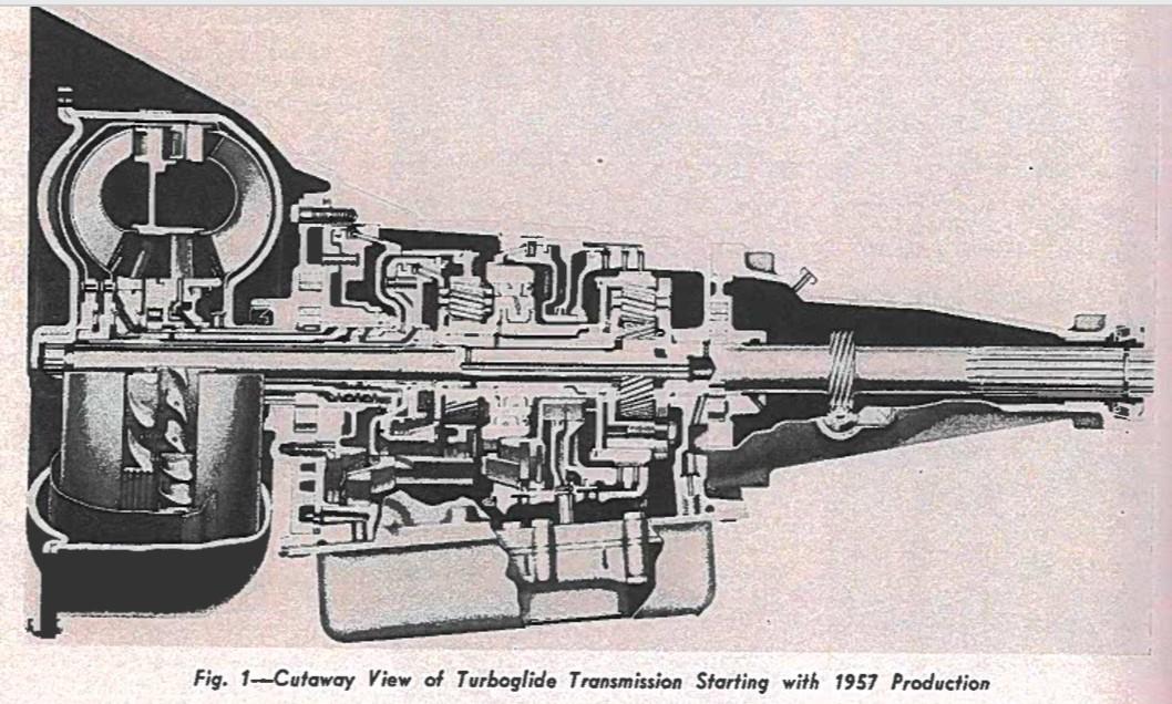 Chevrolet Turboglide 1957-1961