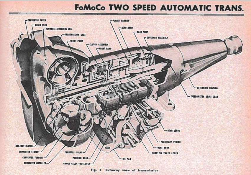 Fordomatic 2 speed