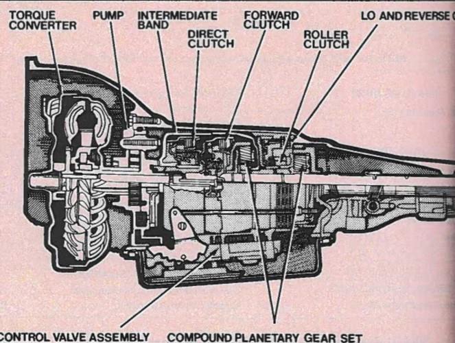 GM Turbo Hydramatic 200