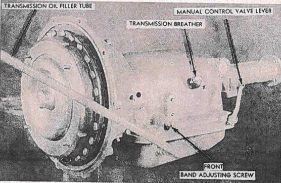 Packard Twin-Ultramatic