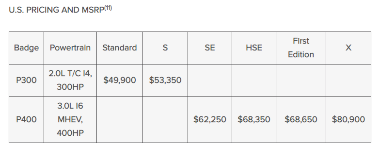 Land Rover Pricing