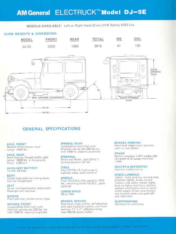 AMC Jeep Electruck Specs