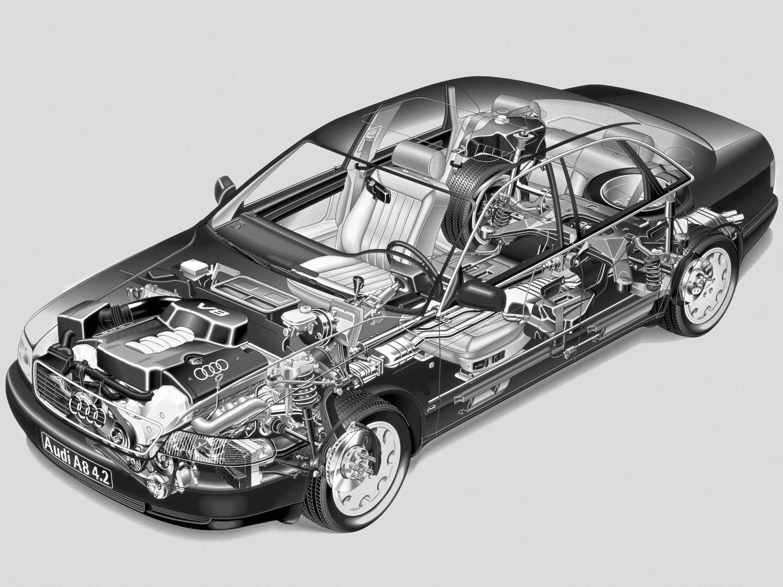 a8 cutaway internals
