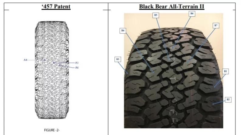 Michelin lawsuit