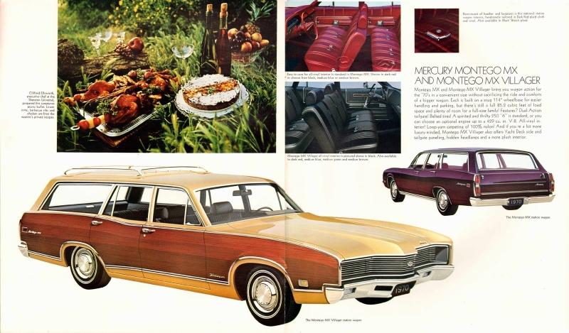 thunderbird wagon ad